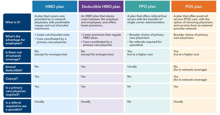 60483814_SB_Nurture_Insights_Comparing-health-plans_Image1900_r4_mp-1024x539.jpg
