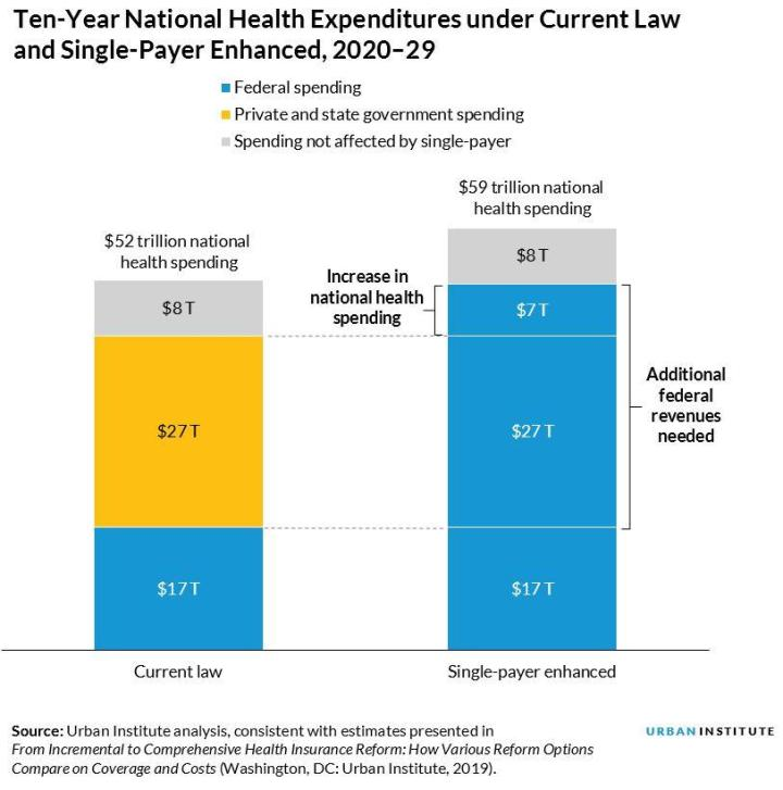Back to Basics: Single Payer + Medicare-for-All