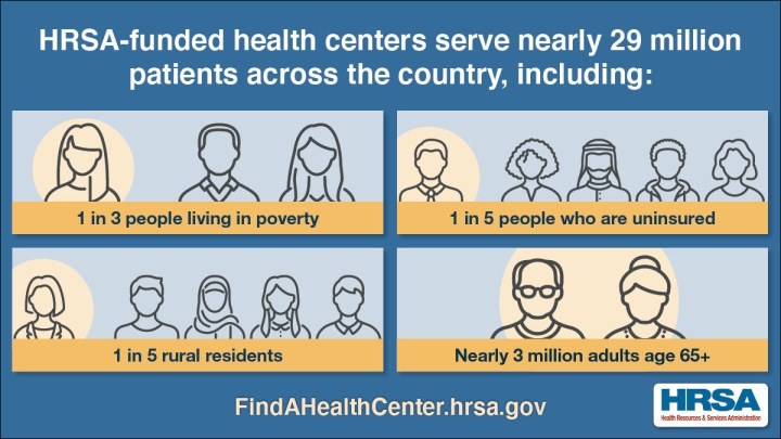 Federally Qualified Health Centers Do ItAll